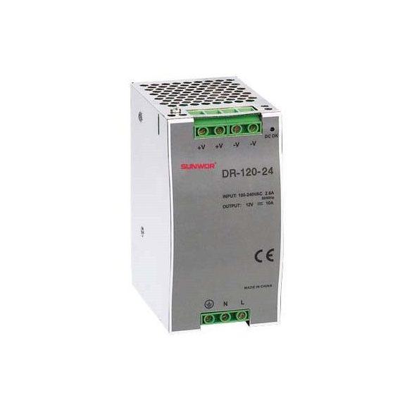 TÁPEGYSÉG 24V 5A DIN sínre szerelhető kapcsolóüzemű tápegység 2 fázisú