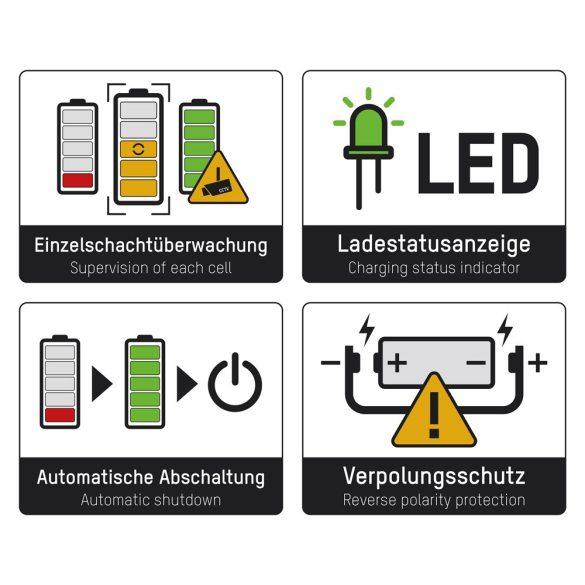 ANSMANN akkumulátortöltő Li-ion (18650) és NiMH AA és AAA